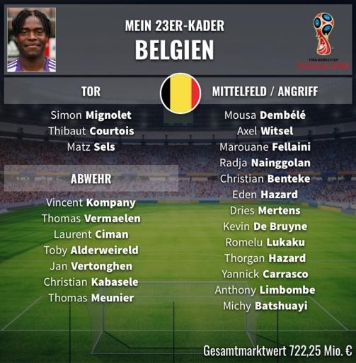 So könnte Belgien zur WM fahren: Der 23er-Kader von Mbo Mpenza