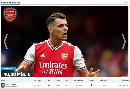 Xhaka und Co.: Der Kader des FC Arsenal nach Marktwerten sortiert