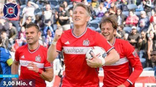 Schweinsteiger, Jarolim & Co. Die Jugendarbeit des FC Bayern