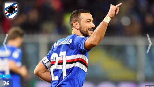 Classifica marcatori Serie A 2018/19