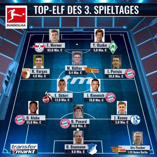 Die Top-Elf des 3. Bundesliga-Spieltages