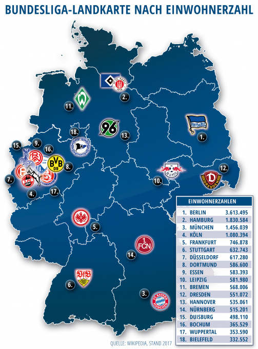 Tm Gedankenspiel Deutschlands 1 Bis 3 Liga Nach