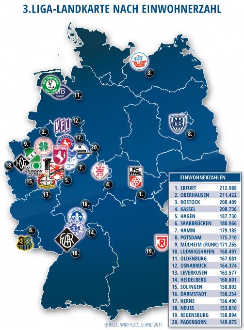 3.Liga-Landkarte nach Einwohnerzahl