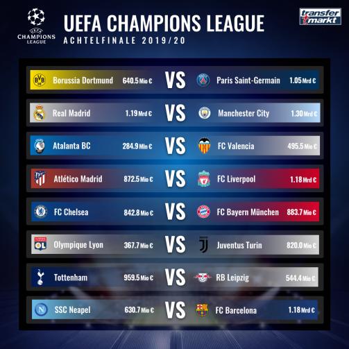 champions league achtelfinal auslosung