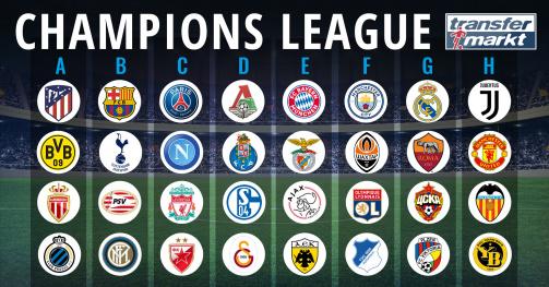 Champions League: Alle Gruppen auf einen Blick