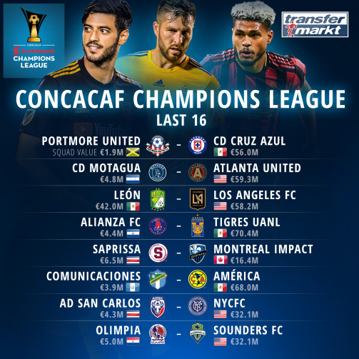 Concacaf Champions League Round of 16