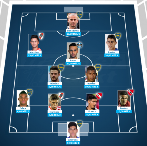 Copa Libertadores Most Valuable XI