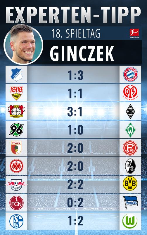 Die Spieltags-Tipps von Daniel Ginczek