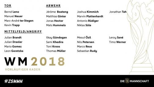 Zur Übersicht: Alle Infos zu den 27 nominierten DFB-Spielern ©DFB