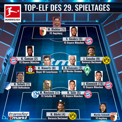 Von den Usern gewählt: Die Elf des 29. Spieltages der Bundesliga