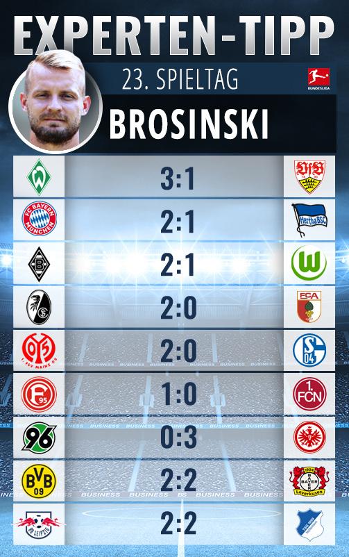 So tippt Brosinski den 23. Bundesliga-Spieltag