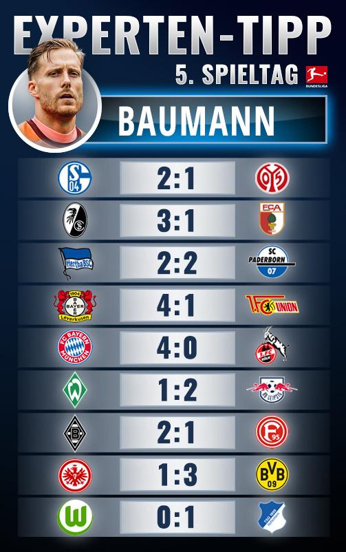 Oliver Baumann tippt den 5. Bundesliga-Spieltag
