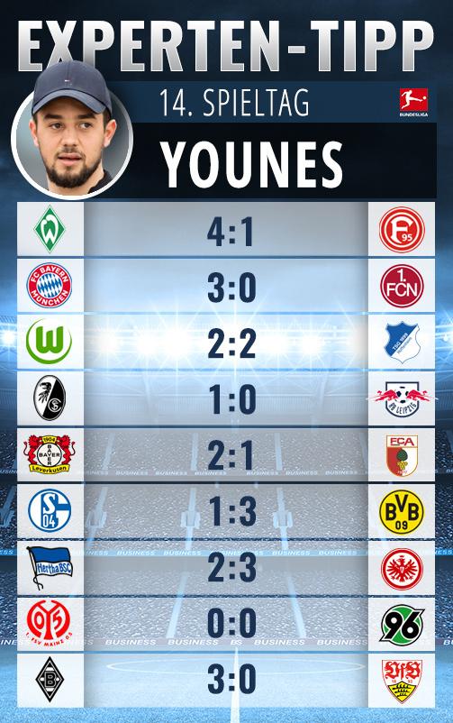 Die Spieltags-Tipps von Amin Younes