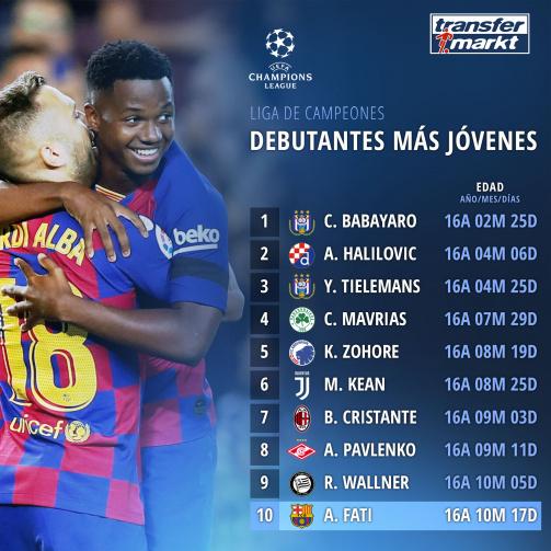 Ansu Fati, en el top 10 de los debutantes más jóvenes en Liga de Campeones