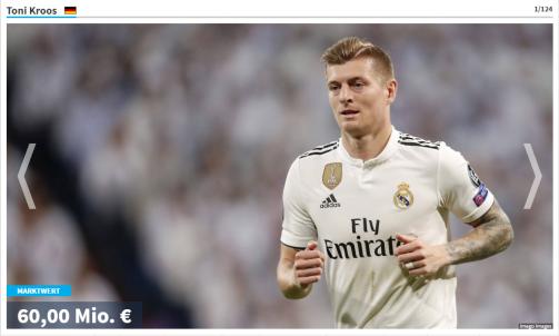 Kroos und Co.: Diese Spieler waren in der Jugend beim FC Bayern aktiv