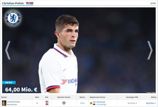 © imago images/TM - Pulisic auf Rang 3: Die Rekordeinkäufe des FC Chelsea