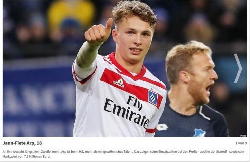 © imago/Transfermarkt - Durchbruch schon geschafft oder kurz davor: Die größten HSV-Talente