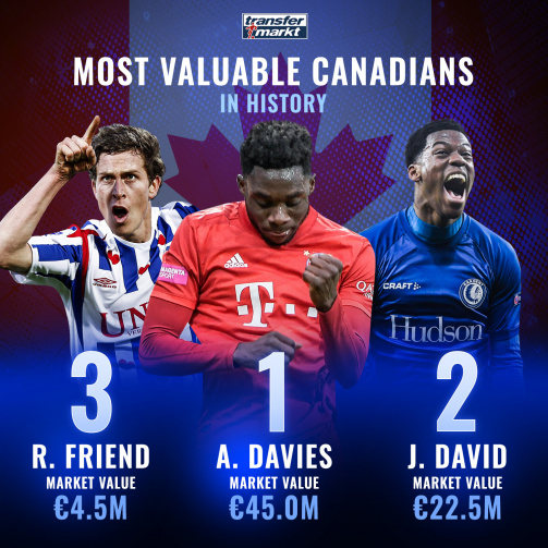 The Most Valuable Canadians - Rob Friend Third