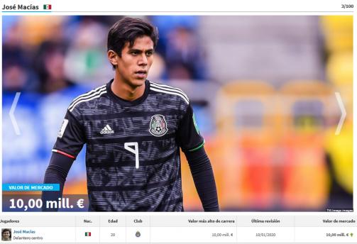 Guido, Meza, Macías: Galería de los más valiosos de la Liga MX