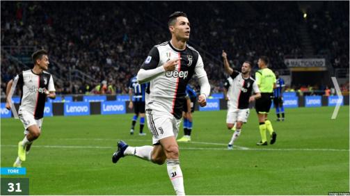 © imago images/TM - Cristiano Ronaldo auf Platz 1: Die erfolgreichsten Torjäger der EM-Quali-Geschichte