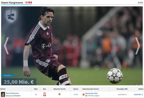 Hargreaves, Mandzukic & Co.: Die teuersten Verkäufe des FC Bayern