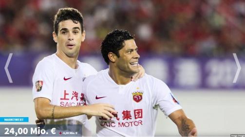 Galerie: Marktwert-Update in der Chinese Super League