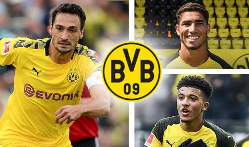 BVB-Kader im Fokus: Alle Spieler sortiert nach Marktwert zum Durchklicken