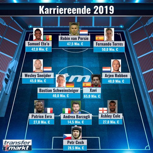 Robben, Schweinsteiger & Co: Diese Stars beendeten 2019 ihre Karrieren