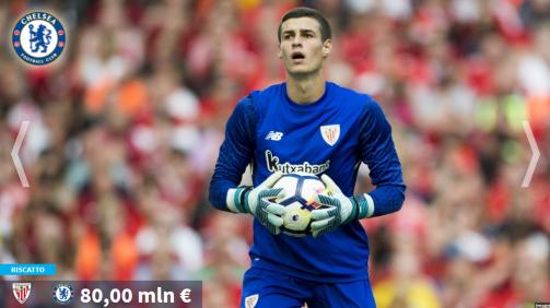 Kepa al Chelsea per 80 milioni - ecco i portieri più costosi della storia