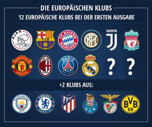 Neue Klub-WM: Diese Teams könnten Europa vertreten