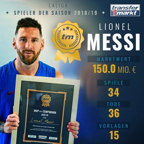 Lionel Messi erhält seine Transfermarkt-Urkunde
