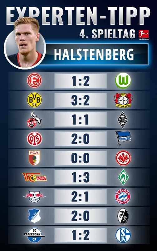 © imago images/TM - Marcel Halstenberg tippt den 4. Bundesliga-Spieltag - Alle seine Tipps auf einen Blick
