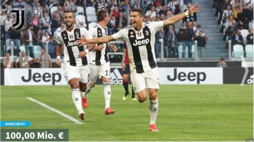 ©imago/Transfermarkt - Ronaldo auf geteiltem 2.Platz: Die wertvollsten Serie A-Profis