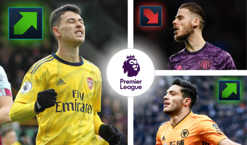 Martinelli and Jiménez on the rise - EPL players sorted by market value