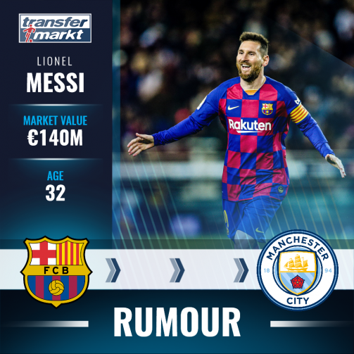 Lionel Messi to Manchester City?
