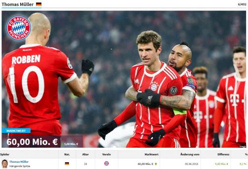 Müller klettert auf Platz 6: Die wertvollsten Spieler der Bundesliga in der Galerie