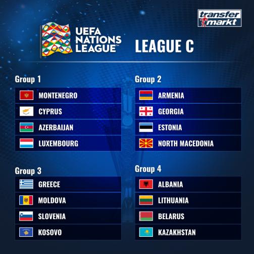 © Transfermarkt - Im Überblick: Die ausgelosten Gruppen der Nations League C