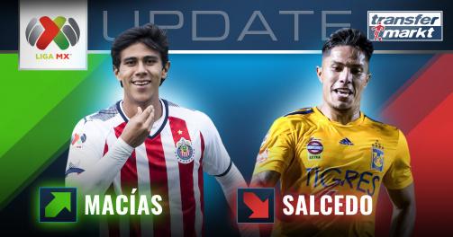 Nuevos valores de mercado de la Liga MX