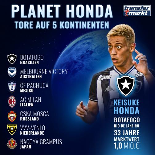 © imago images/TM - Keisuke Honda erster Profi mit Treffern auf fünf Kontinenten – Nur Afrika fehlt auf Klubebene
