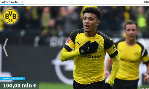 Bundesliga: i giocatori più preziosi del campionato