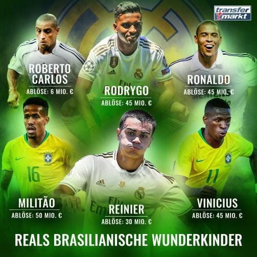 © imago images/TM - Roberto Carlos bis Rodrygo: Zu Reals brasilianischen Gastarbeitern