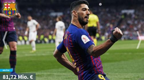 Suárez & Co.: Die Rekord-Abgänge des FC Liverpool als Galerie