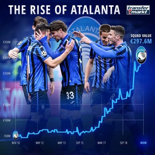 Atalanta BC - Detailed squad 20/21 | Transfermarkt