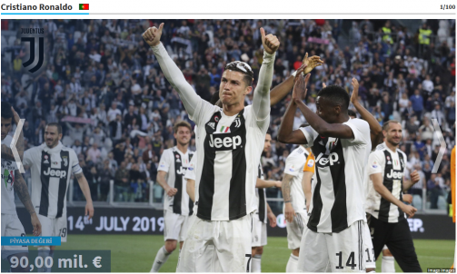 1. sırada Cristiano Ronaldo: Serie A'nın en değerli oyuncuları galerisi