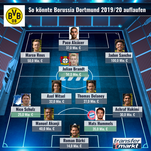 © imago images/TM - Top-Elf: So könnte der BVB 2019/20 spielen