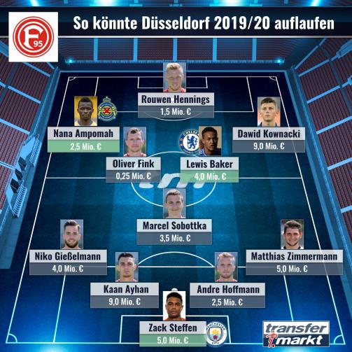 © imago images/TM - Top-Elf: So könnte Fortuna Düsseldorf 2019/20 spielen