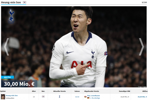 Most expensive signings in Tottenham's history