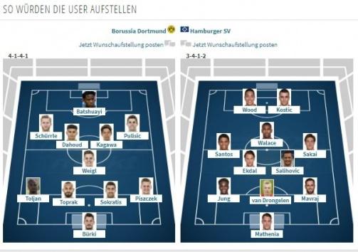 BVB gegen HSV: So würden die User aufstellen
