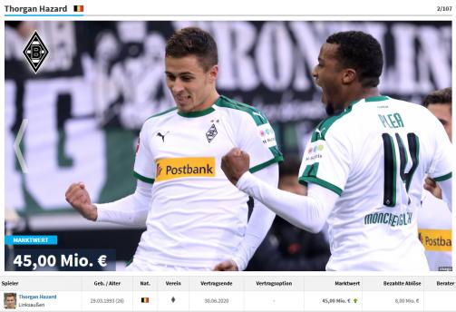 Hazard, Götze & Co.: BuLi-Profis mit Vertragsende 2020