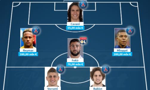 La nuova formazione più preziosa della Ligue 1